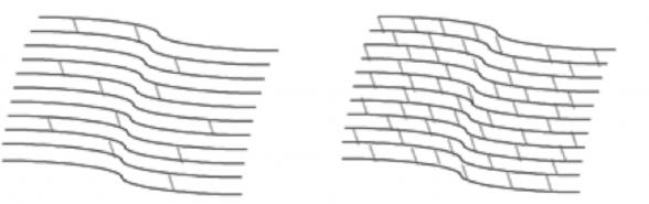 Corneal Collagen Before Crosslinking (Weaker) … and After Crosslinking (Stronger)